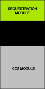 CCS module